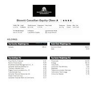 Bissett Canadian Equity Class A