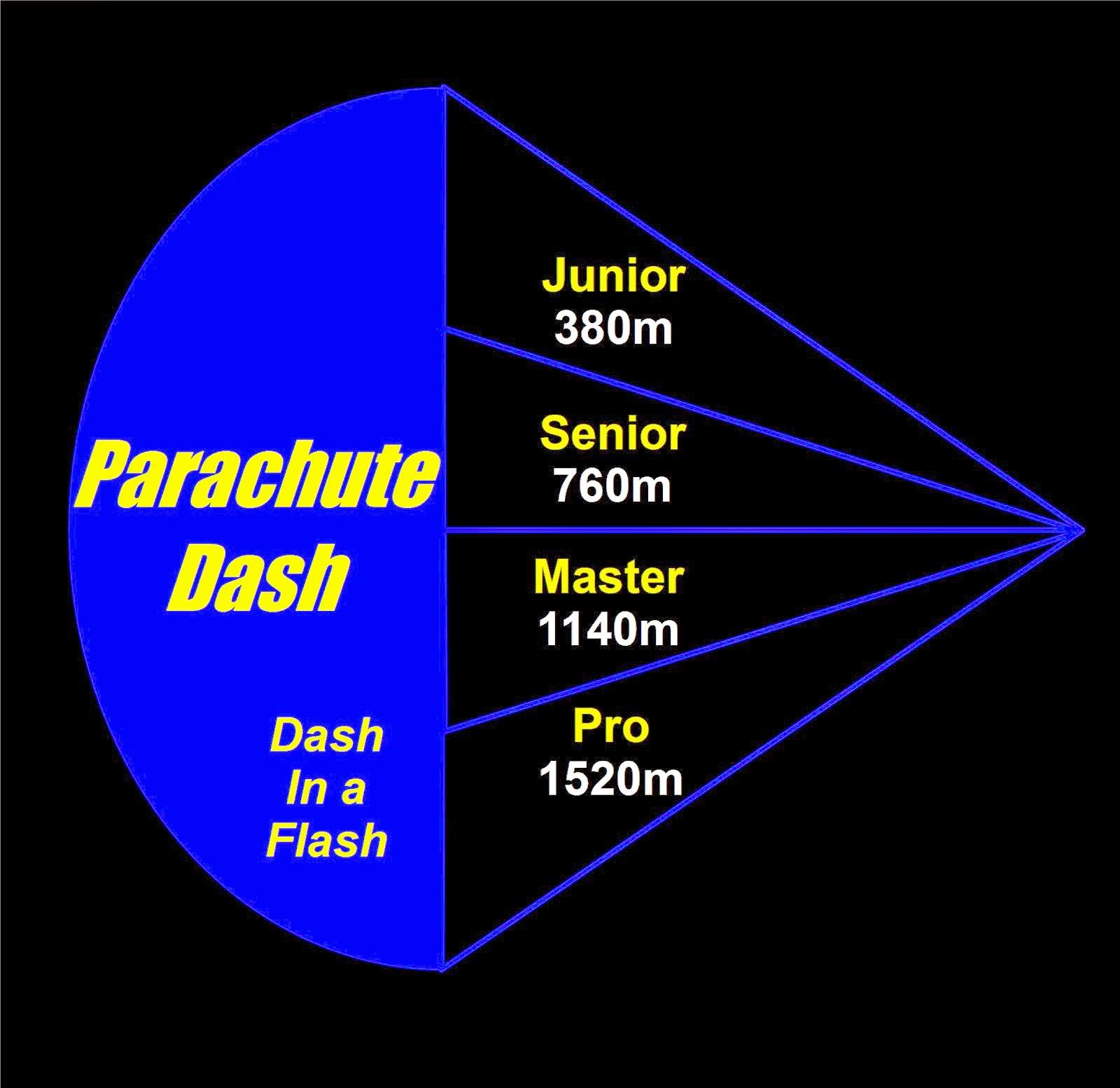Parachute Dash