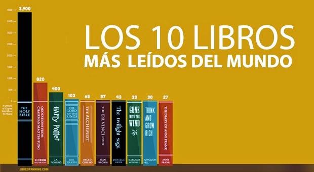 libros mas leidos