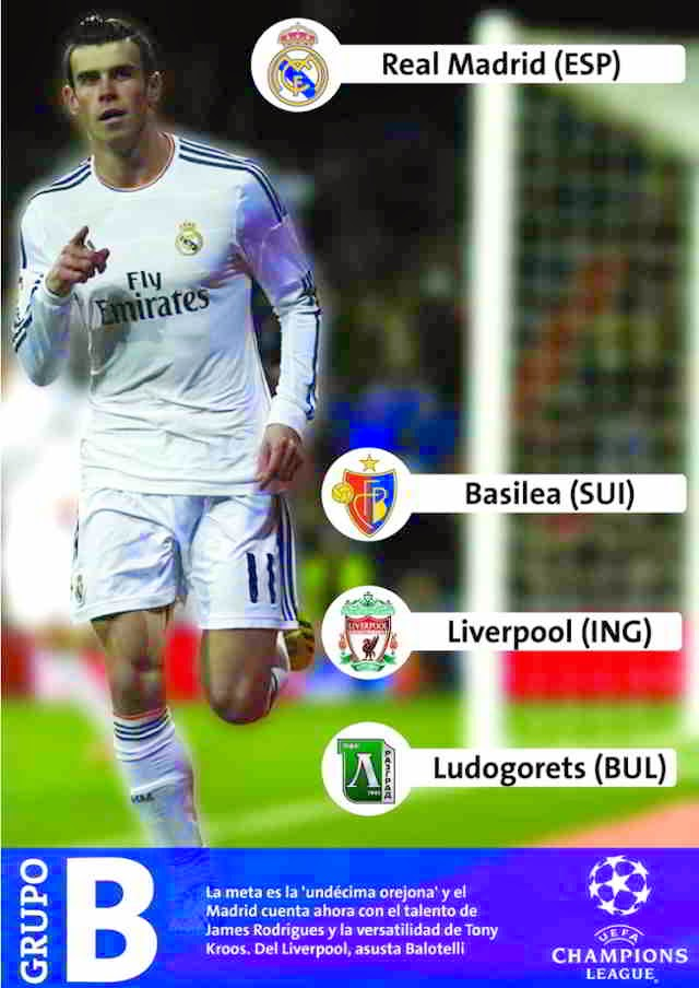 UEFA Champions League Grupo B