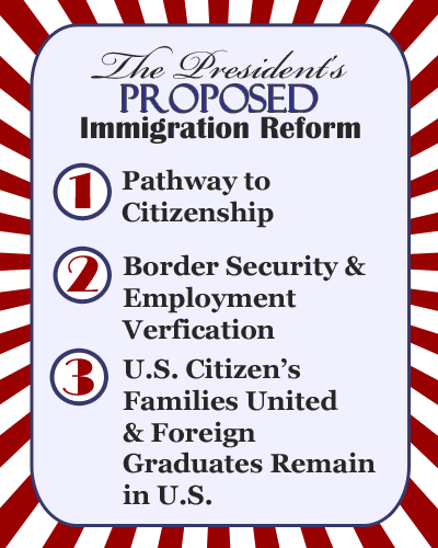 Homeland Security Immigration Green Card Renewal