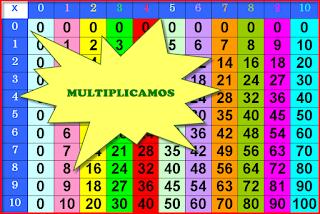 http://roble.pntic.mec.es/arum0010/temas/tabla_multiplicar.htm