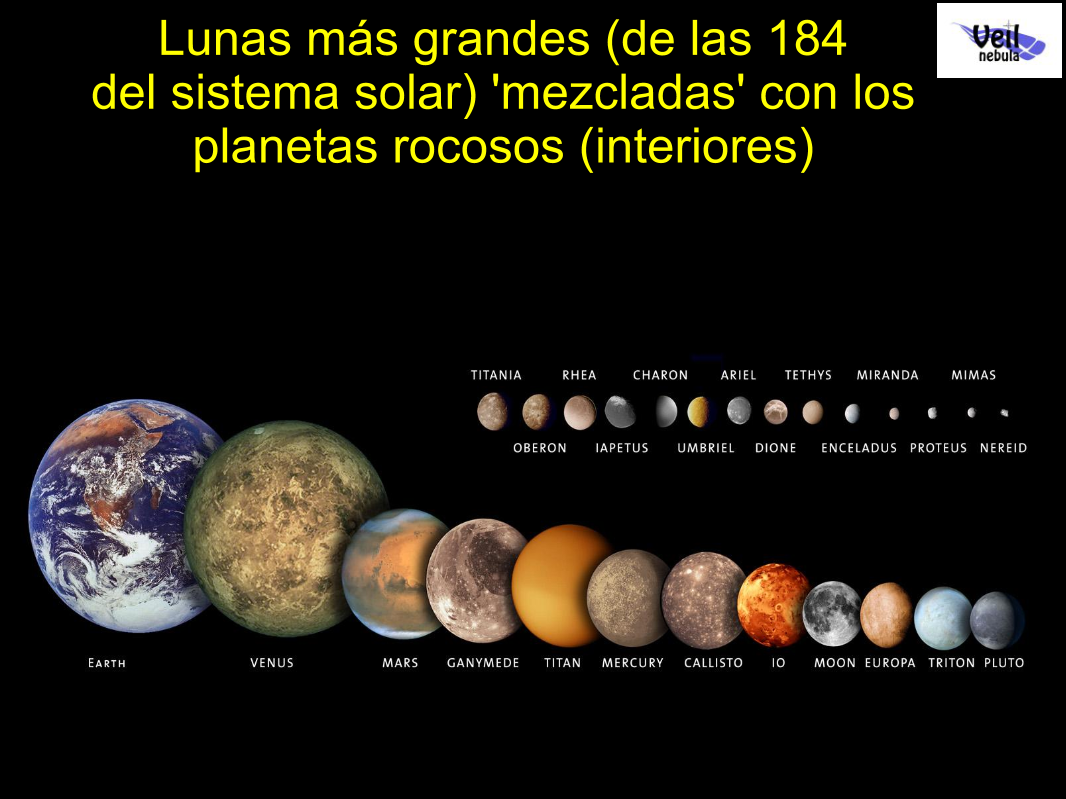 cuales son los 7 planetas de la antiguedad