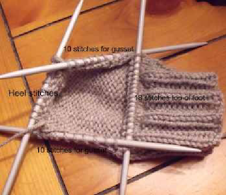 Knitting Leave Remaining Stitches Unworked : KweenBee and Me: How to Knit Socks