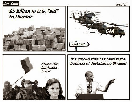 """The US assisted """"regime change"""" in Kiev"""