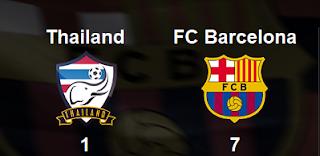 Hasil Pertandingan Thailand vs Barcelona