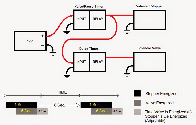 timer circuit for pneumatics