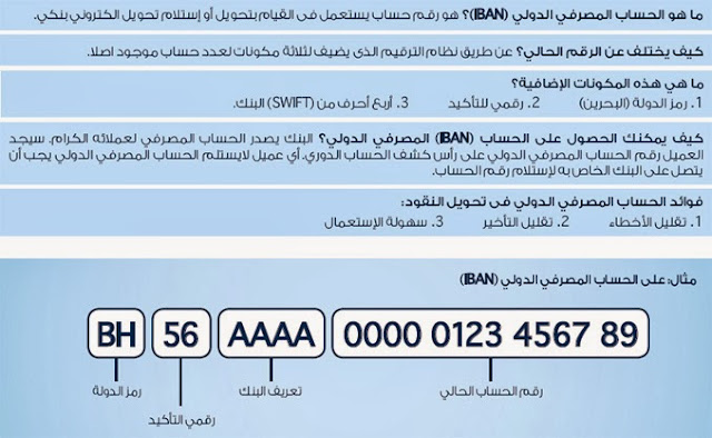 الرقم الدولي للحساب البنكي  IBAN