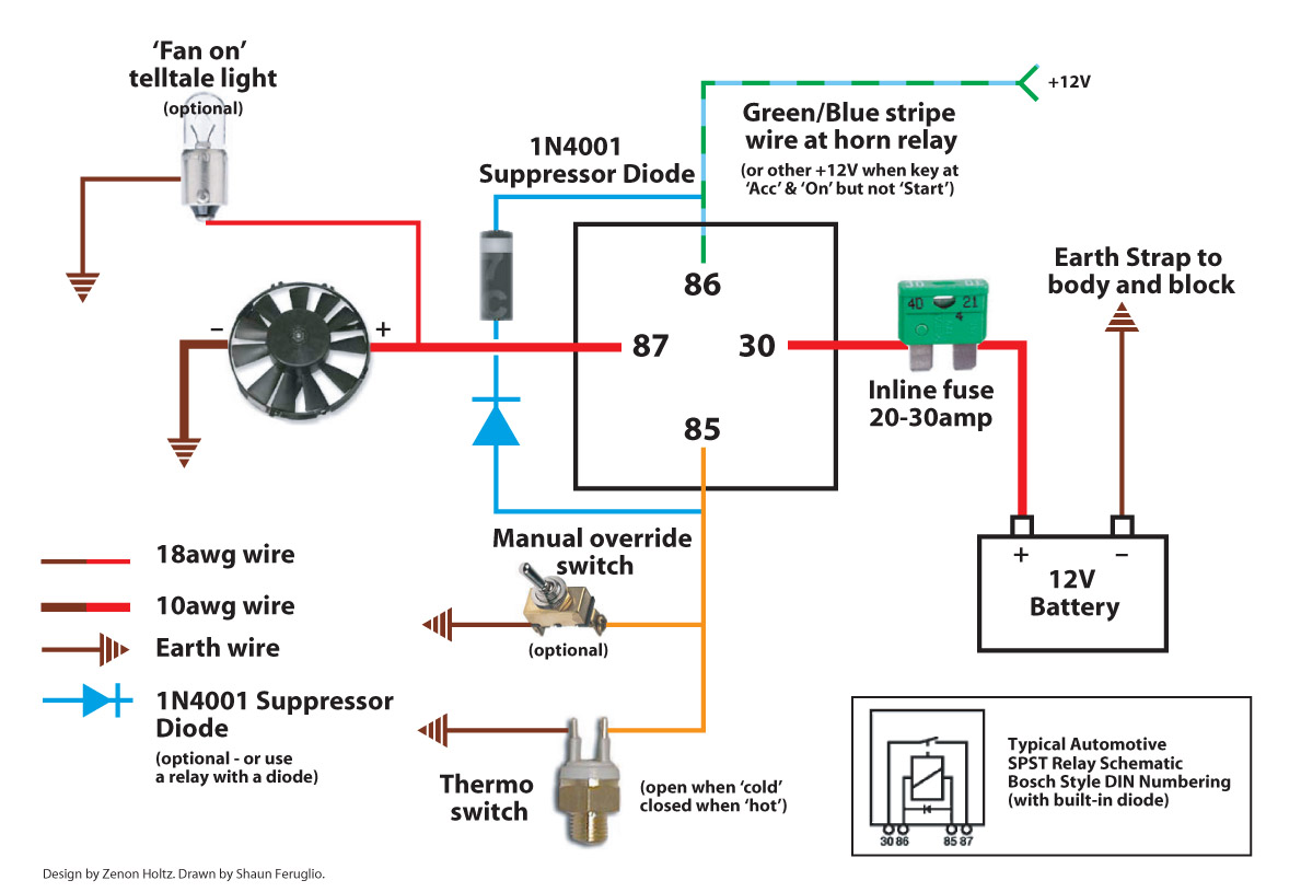 Fan Relay Wiring Diagram : Wiring diagram for electrical radiator fan readingrat