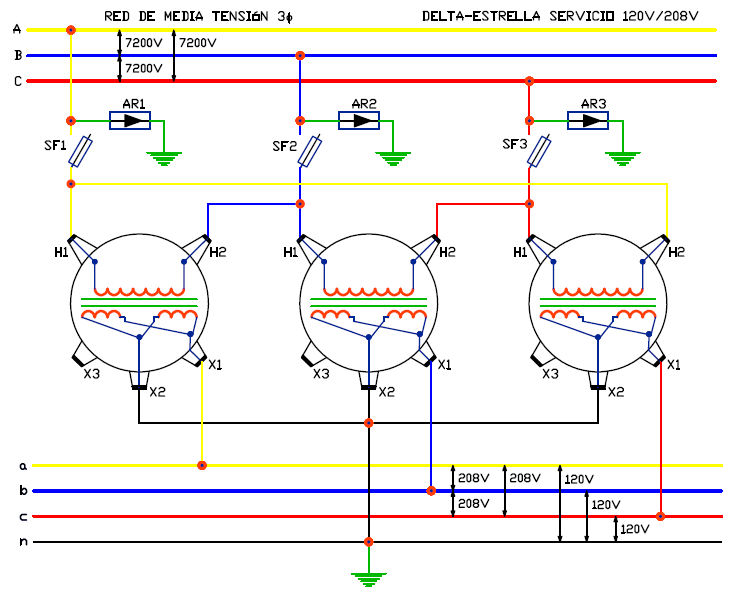 Conexión delta-estrella de banco de transformadores trifásicos