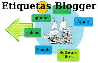 etiquetas Blogger para mejorar la navegación