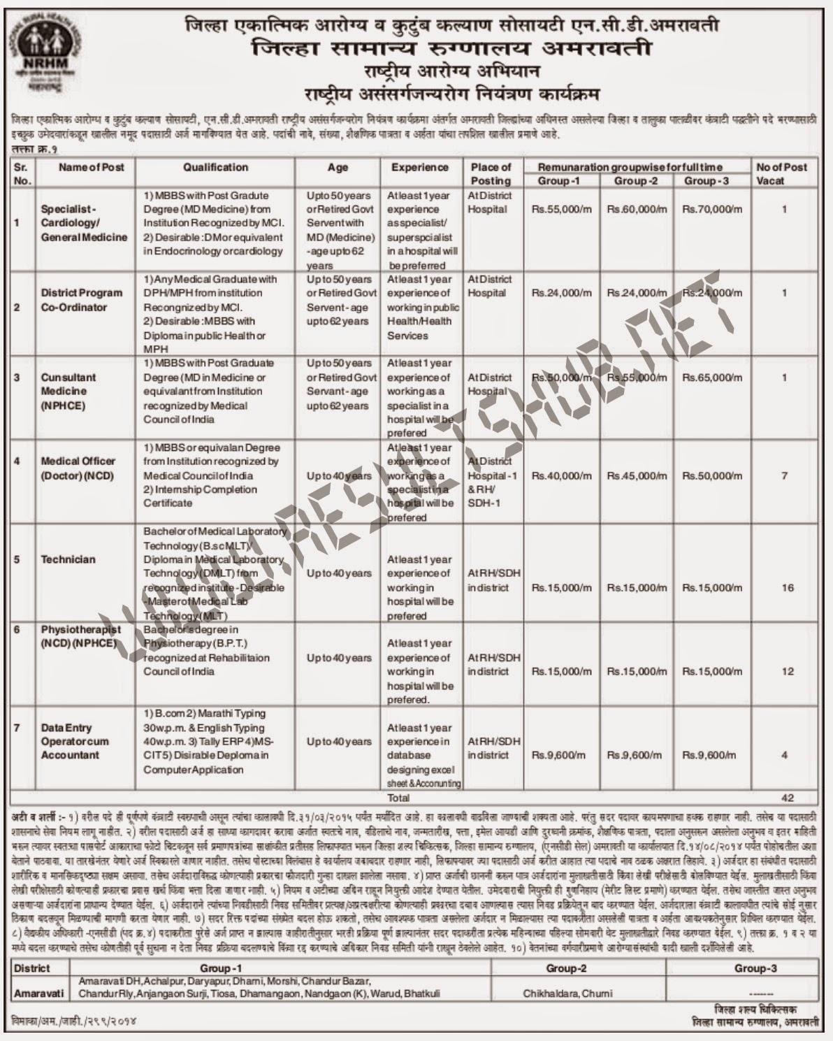 Amravati Zilla Rugnalaya Recruitment 2014 Details