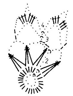 Схема вязания снежинки крючком