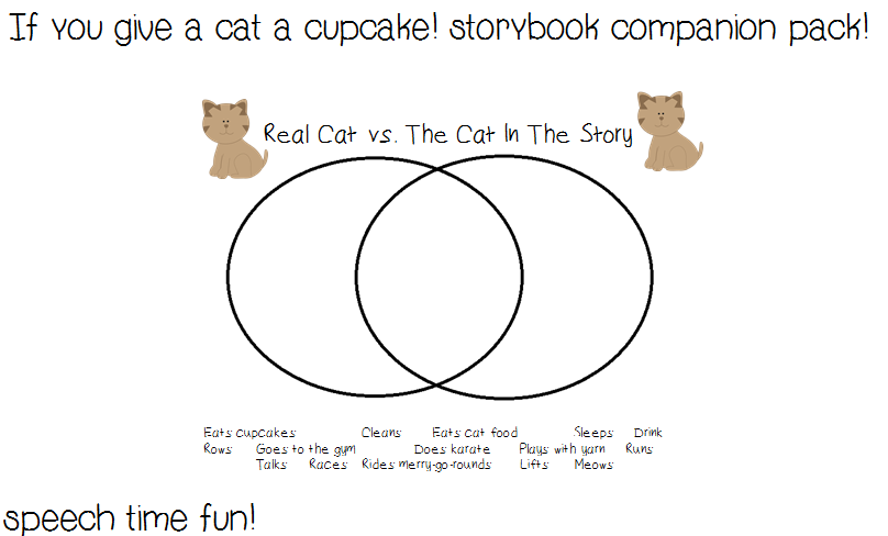 Gallery For If You Give A Cat A Cupcake Activities