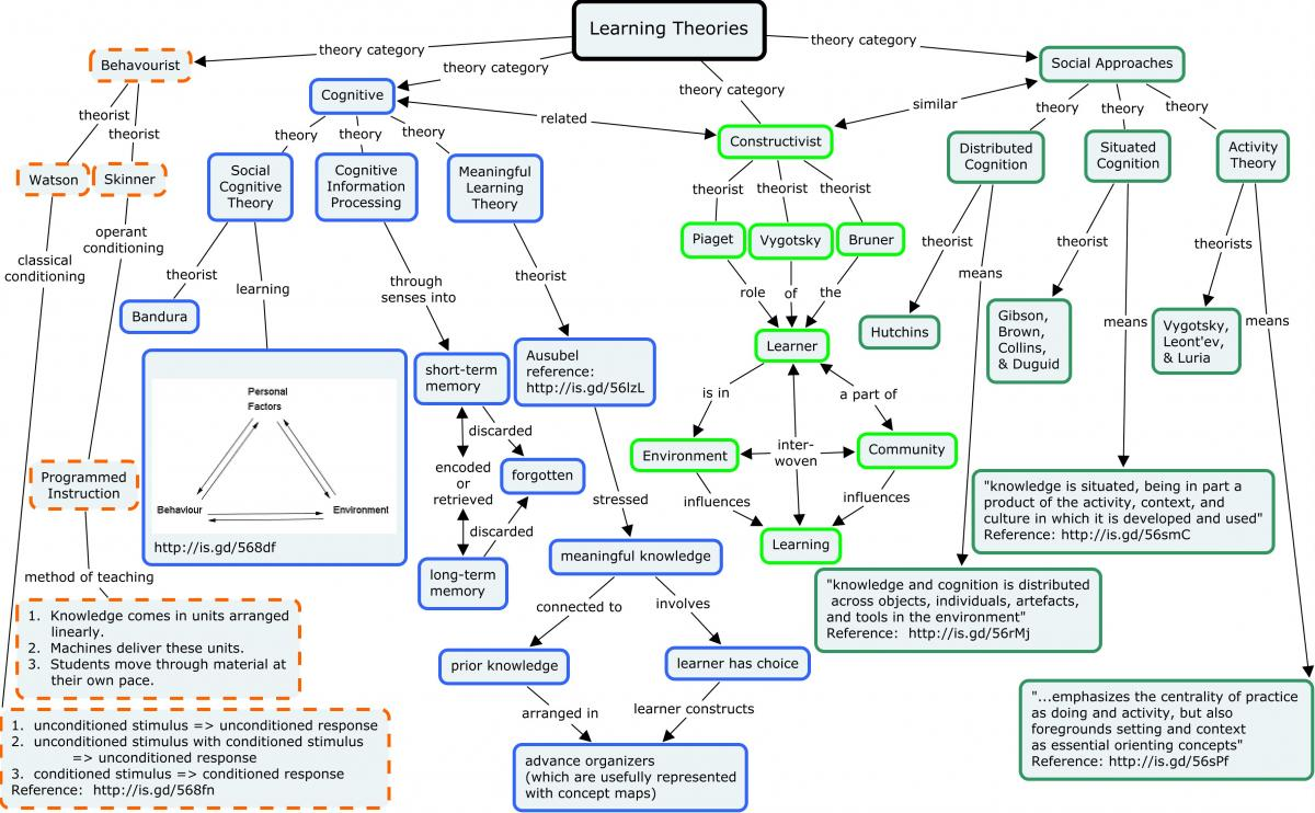 comparison of sytems and scientific theories Theory and observation in science the shift developed from the assumption that a scientific theory is a system of and so on) to be tested by comparison to.