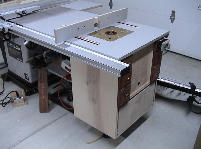 Woodworking Plans And Projects Table Saw Reviews Fine