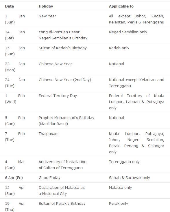 Jadual Cuti Umum 2012 & Cuti Sekolah 2012 | Malaysia School Holidays