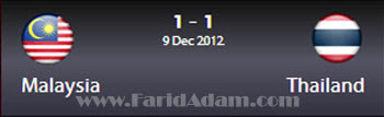 aff suzuki cup 2012 malaysia vs thailand