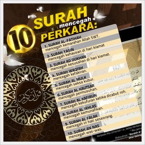 10 Surah Al-Quran Mencegah 10 Perkara