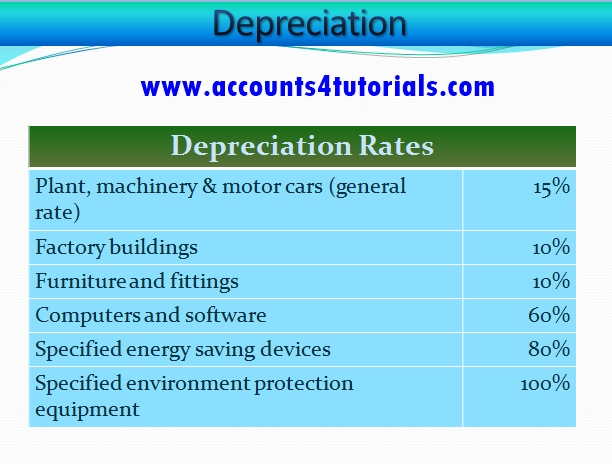 "as 6 depreciation accounting standard as Determine correct financial position through balance sheet - to keep the capital intact 2 depreciation under as 6 ""depreciation accounting"" accounting standard (as)-6 has laid some principles on which the concept of depreciation is built so, let's go through as-6 and understand certain meanings and."
