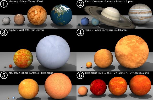 Los Objetos más Grandes del Universo Conocido