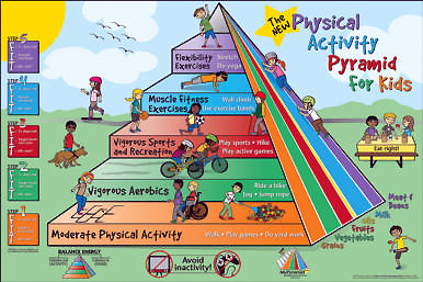 the barriers that get in the way of my physical activity Aboriginal health - barriers to physical  aboriginal health - barriers to physical activity   but the truth is there is always a way to fit some physical.