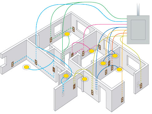 residential house wiring residential image wiring electrical wiring house lights wirdig on residential house wiring