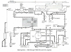 [DIAGRAM_3ER]  Diagram On Wiring: Ford Bronco II and Ranger 1983-1988 Start Ignition  Wiring Diagram | Bronco 2 Ignition Wiring Diagram |  | Diagram On Wiring - blogger