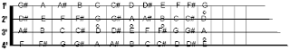 Notas Musicais.jpg