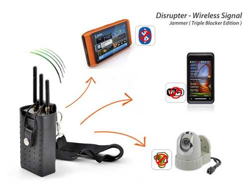 Cctv signal jammer - wifi signal Jammer 30 Meters