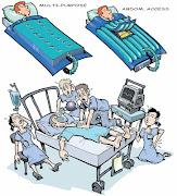 Frases graciosas de médicos (frases graciosas de medicos especialistas)