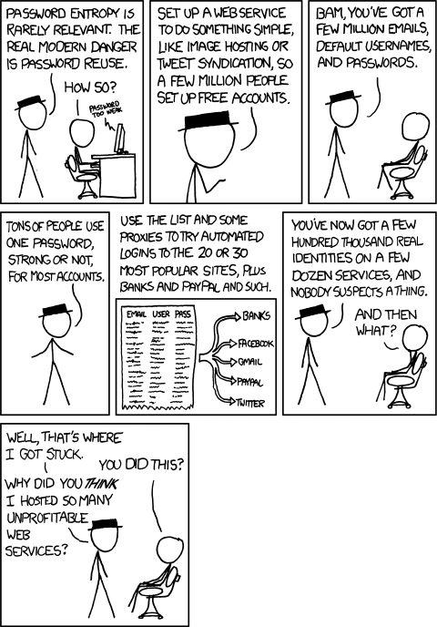 xkcd password reuse