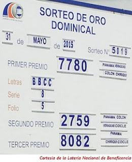 actualizacion-sorteo-dominical-domingo-31-de-mayo-2015-loteria-nacional-de-panama