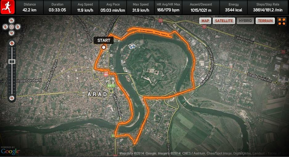 Maraton Arad 2014. Un eveniment REUŞIT în ciuda tuturor dificultăţilor. Harta