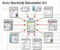 auto+backlink