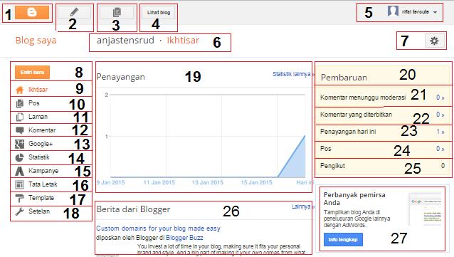 Mengenal Dahsboard Pada Blogger, cara membuat blog baru