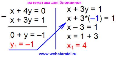 Простое решение системы уравнений. Решение системы уравнений методом сложения или вычитания. Математика для блондинок.