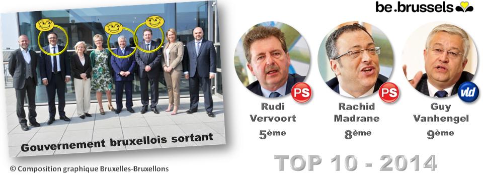 Parlement bruxellois 2014-2019 - Trois membres du gouvernement sortant dans le TOP 10 des personnalités politiques réélues au Parlement bruxellois - Bruxelles-Bruxellons