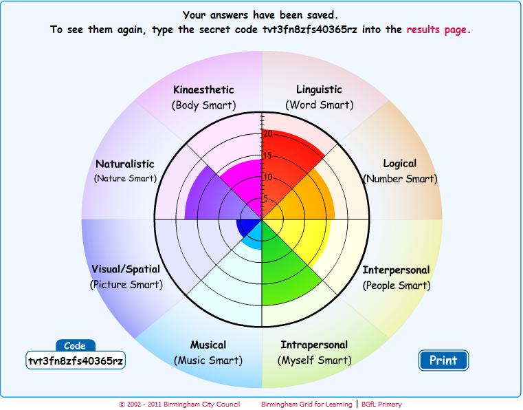 an e am d personality test pdf