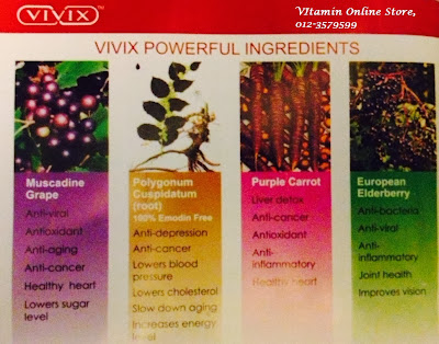vivix, anti penuaan, ramuan vivix, anti barah, antioksidan, anggur muscadine, polyganum cuspidatum, european elderberry, lobak ungu
