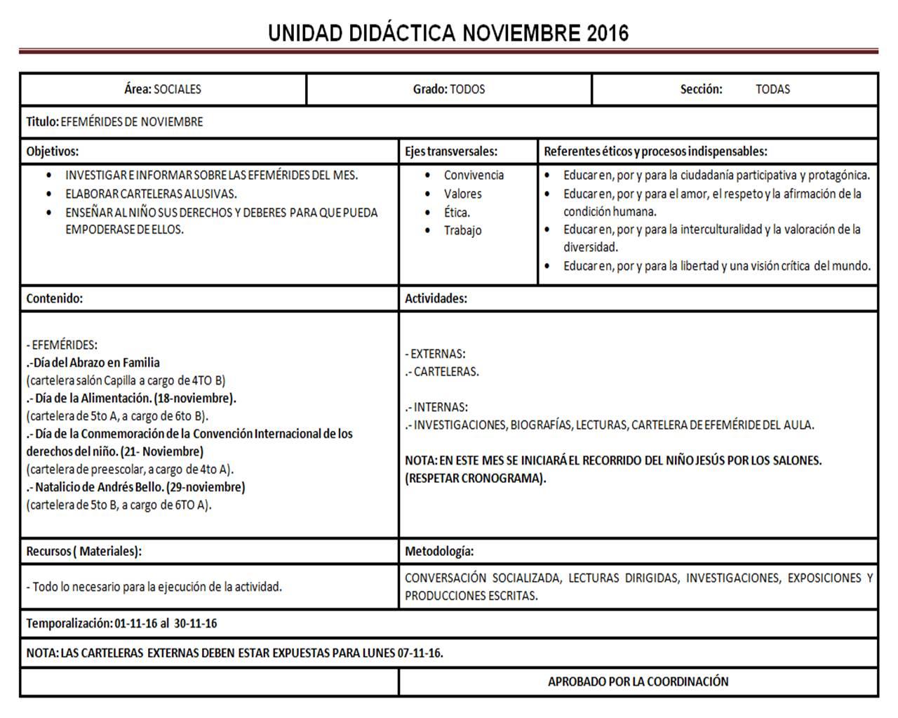 UNIDAD DIDÁCTICA Nº 3