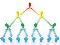 Marketing Multinivel (MLM) para principiantes