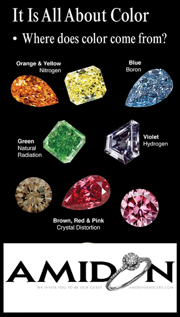 blue red green yellow brown diamonds