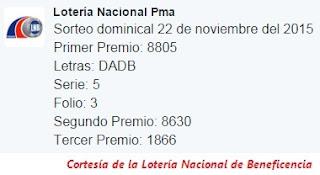 resultados-sorteo-domingo-22-de-noviembre-2015-loteria-nacional-de-panama