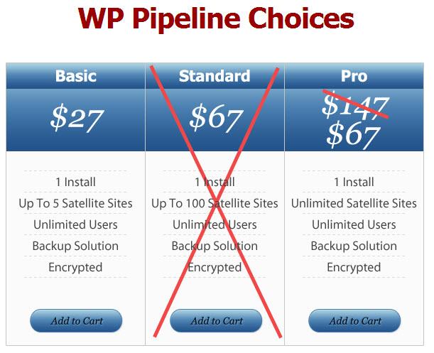 WP Pipeline
