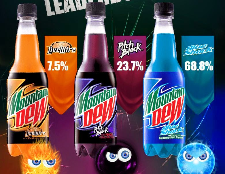 mountain dew universe votes for blue shock flavor unitedmy