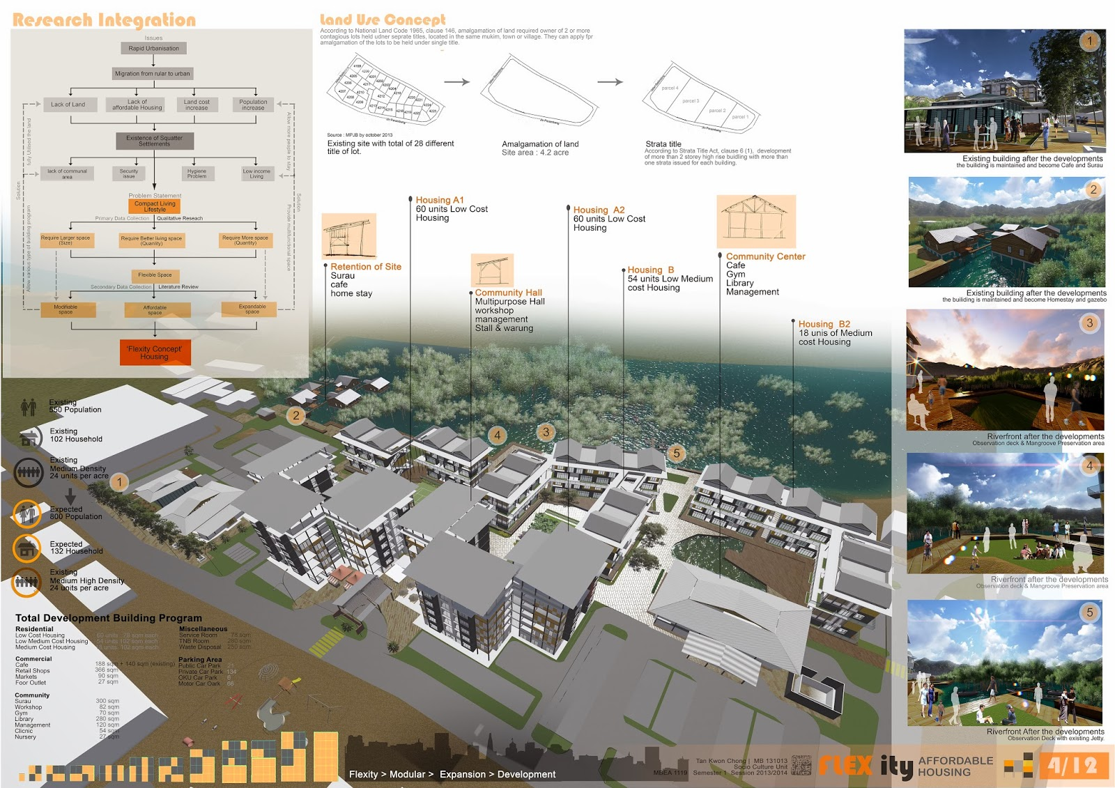 Flexity concept affordable housing community housing design for Concept of housing in architecture
