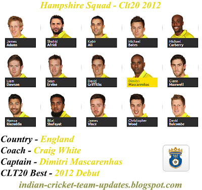 Hampshire-Squad-CLT20-2012
