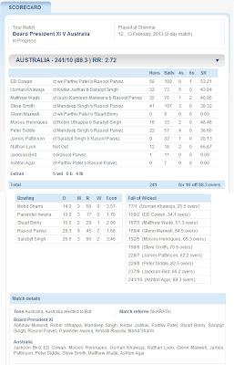 Board-President-XI-V-Australia-Score-Card