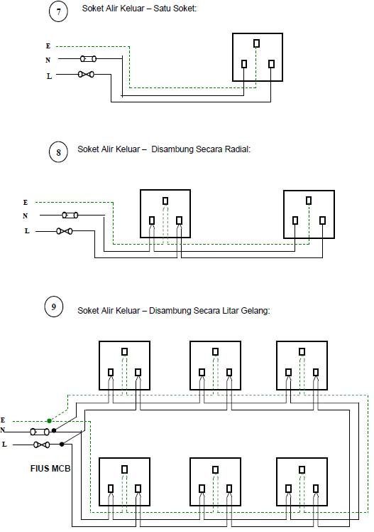 Dunia elektrik contoh contoh litar skematik pendawaian soket alir keluar swarovskicordoba Choice Image